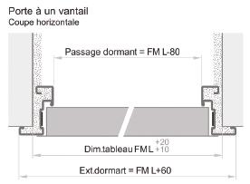 5e792b8bae24 ÉLÉMENTS STANDARDS. Composant la porte Proget